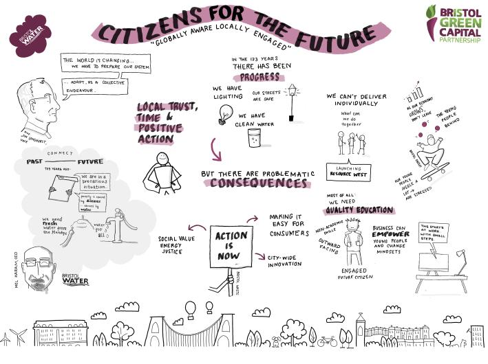 Future Citizen 1