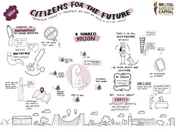 Future Citizen 2