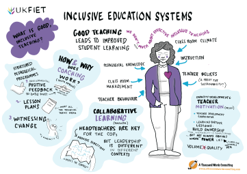 Education-System-Actors_-Innovative-Practices-to-Support-Teachers