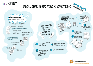 Education-System-Actors_-Innovative-Programming-for-Inclusion